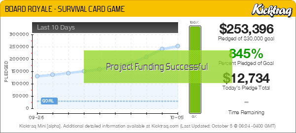BOARD ROYALE - SURVIVAL CARD GAME -- Kicktraq Mini