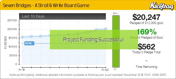 Seven Bridges - A Stroll & Write Board Game -- Kicktraq Mini