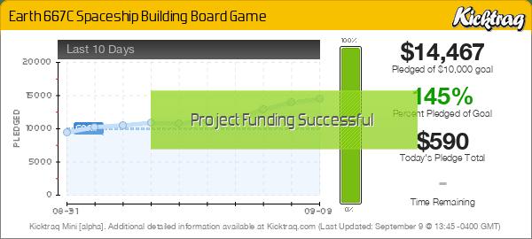 Earth 667C Spaceship Building Board Game -- Kicktraq Mini