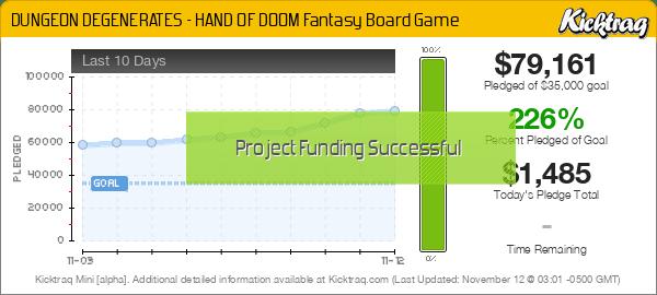 DUNGEON DEGENERATES - HAND OF DOOM Fantasy Board Game -- Kicktraq Mini