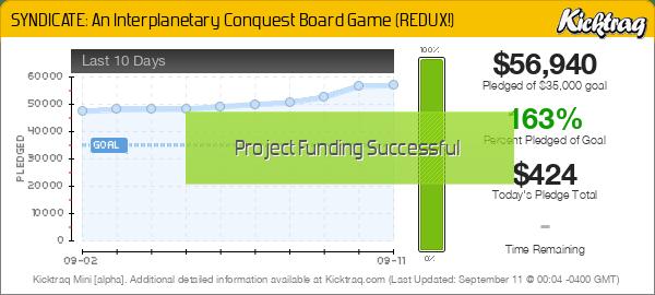 SYNDICATE: An Interplanetary Conquest Board Game (REDUX!) -- Kicktraq Mini