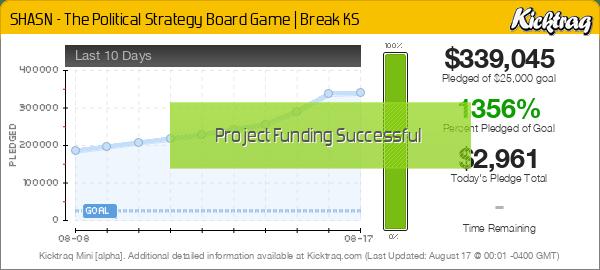 SHASN - The Political Strategy Board Game | Break KS -- Kicktraq Mini