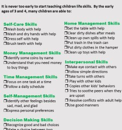 Life Skills Checklists For Kids And Teens - Kiddie Matters [ 1056 x 816 Pixel ]