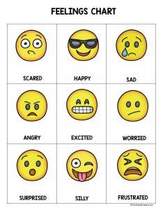 Emoji feelings chart faces also feeling recognition kiddie matters rh kiddiematters