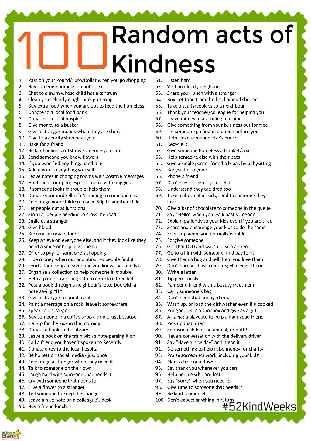 100 Random Acts Of Kindness With 52kindweeks