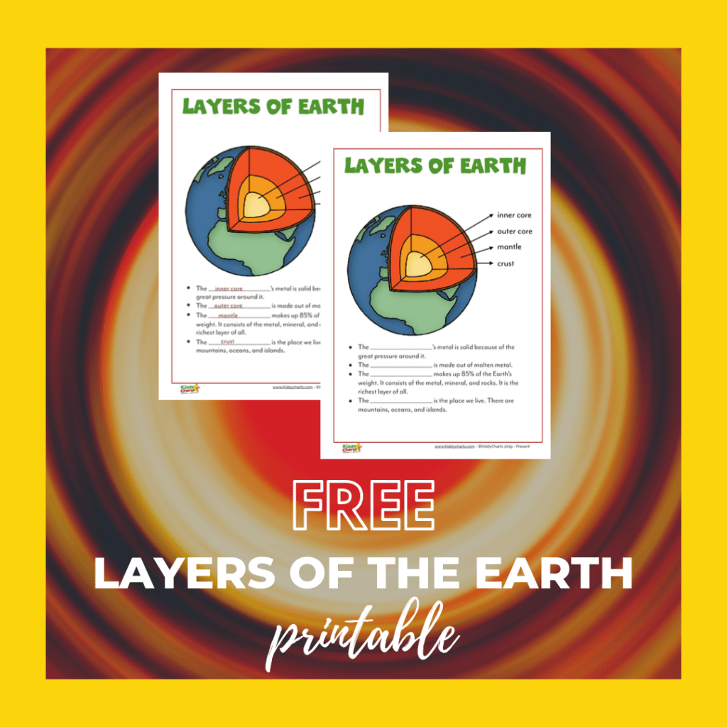 Free Layers Of The Earth Printable