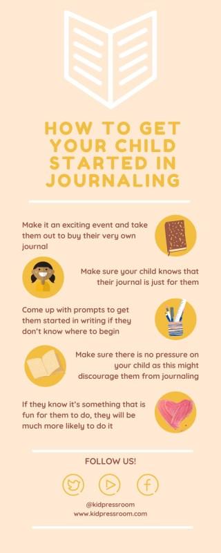 Get kids to express themselves through journaling INFOGRAPHIC- KIDPRESSROOM