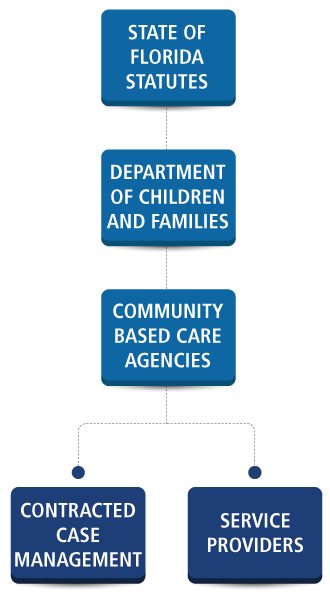 Our System of Care – Kids Central Inc. - photo#12