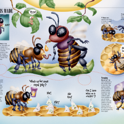 Diagram Of A Queen Bee Electric Motor Contactor Wiring Bees - Kids Discover