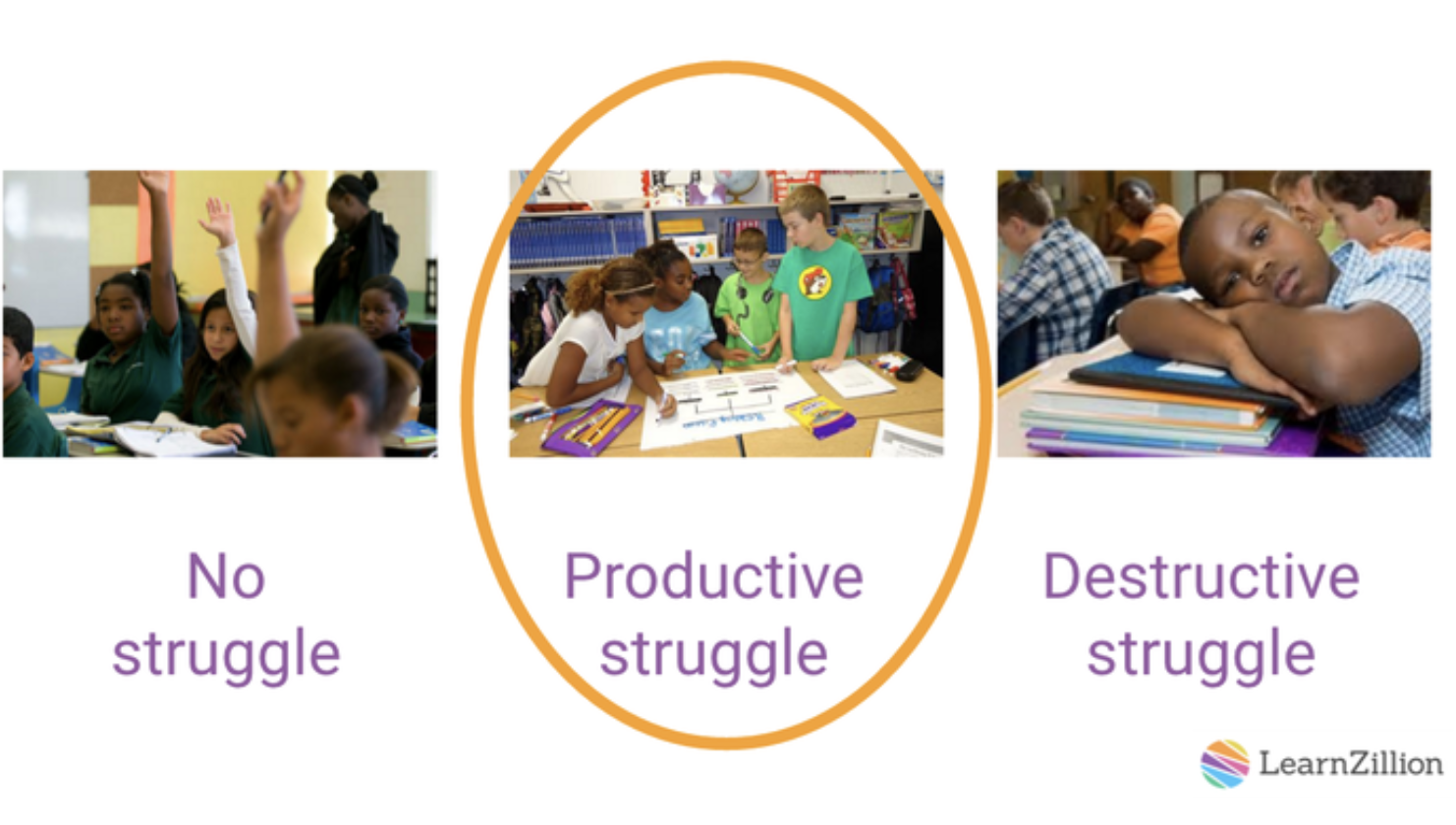 Image result for productive struggle in the classroom