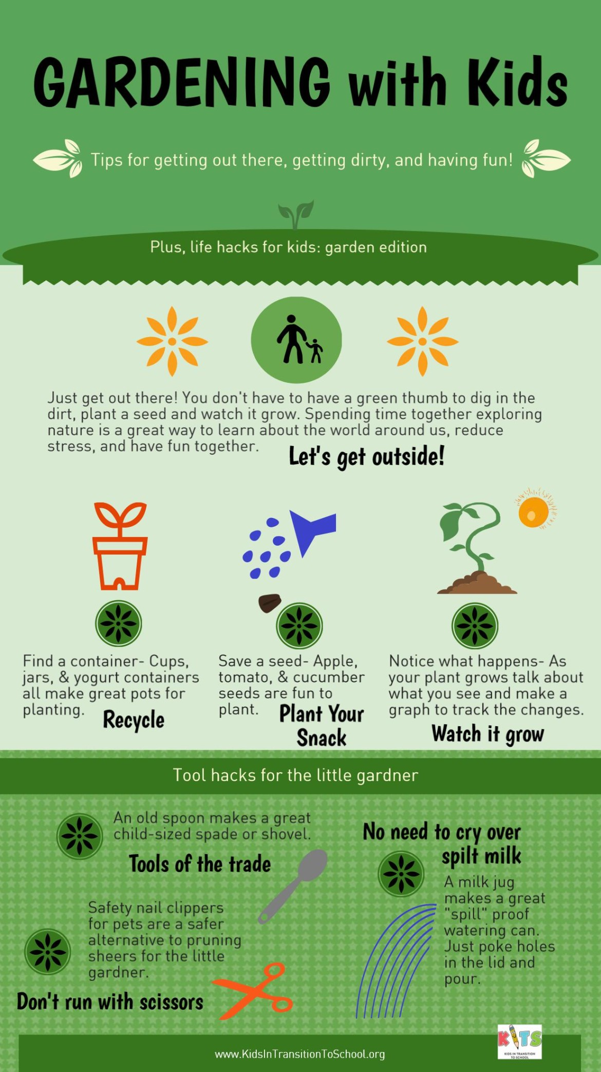 Gardening With Kids Infographic Kits