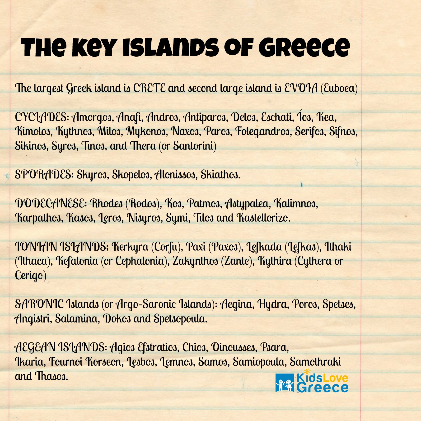 Key islands of Greece