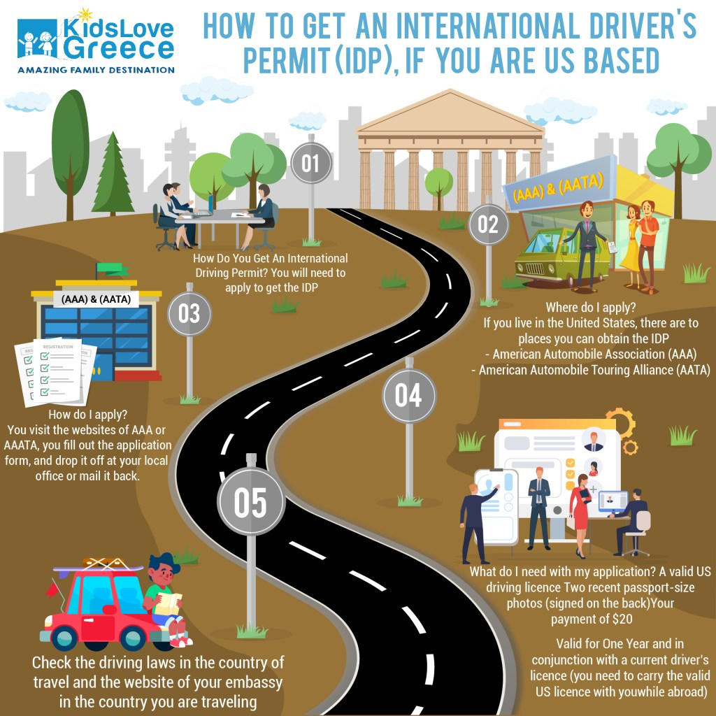 International Driving Permit Kids Love Greece
