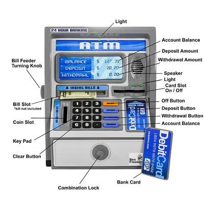 The Talking Children's ATM Bank