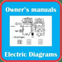 John Deere Gator Wiring Diagram Owners Manuals Wiring Diagrams Kidswheels