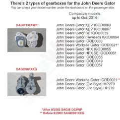 Peg Perego Gator Xuv 550 Wiring Diagram 2002 Jeep Grand Cherokee Brake Light John Deere Diagrams Best Image 2018 2240