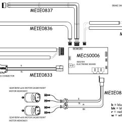 Peg Perego Gator Hpx Wiring Diagram How To Connect Solar Panel Inverter Get Free Image About