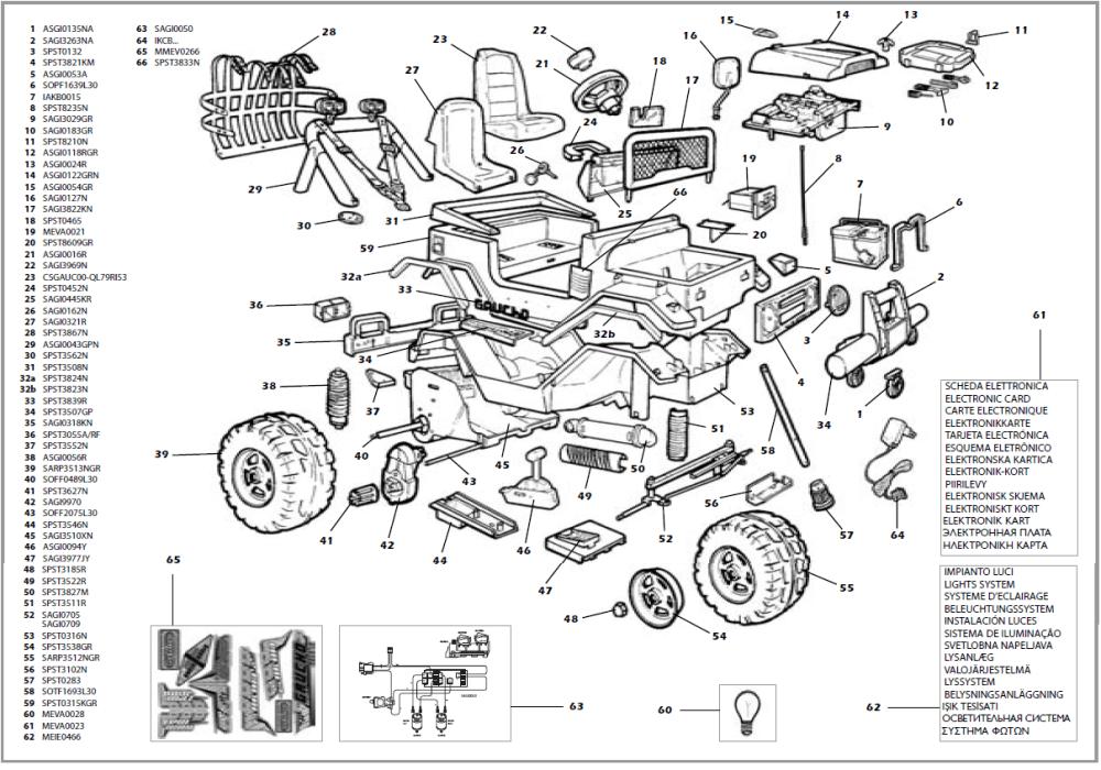 medium resolution of gaucho jeep wiring diagram wiring diagramgaucho jeep wiring diagram wiring schematic diagrampeg perego power wheels wiring