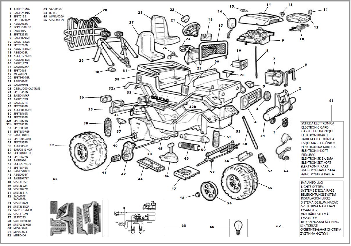 hight resolution of gaucho jeep wiring diagram wiring diagramgaucho jeep wiring diagram wiring schematic diagrampeg perego power wheels wiring