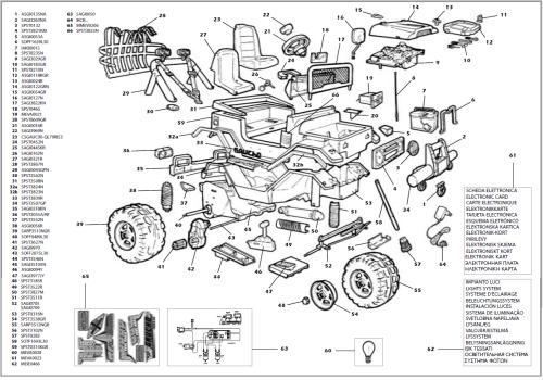 small resolution of gaucho jeep wiring diagram wiring diagramgaucho jeep wiring diagram wiring schematic diagrampeg perego power wheels wiring