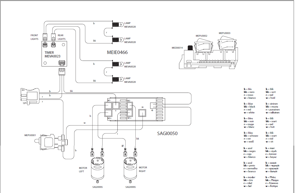 peg perego john deere tractor wiring diagram white rodgers 90 293q relay gator battery location get free image