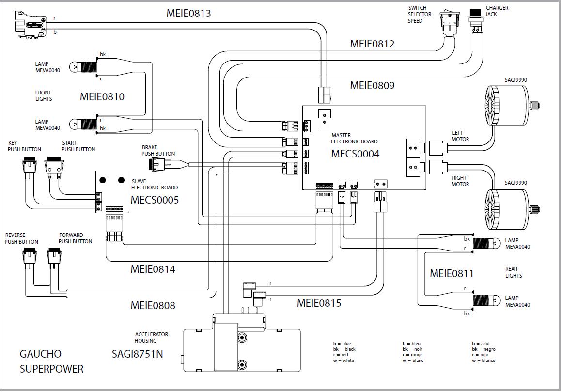john deere gator wiring diagram electrical for x 1997 ford f150 radio 4x2  the
