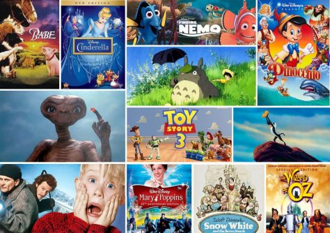 Top 12 Kids' Movies Of All Time