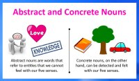All Worksheets  Abstract And Concrete Nouns Worksheets