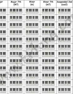 Chord chart piano also seatle davidjoel rh
