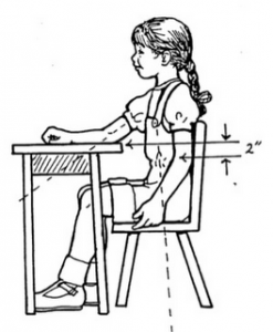 The Ergonomics of a Child's Work Space