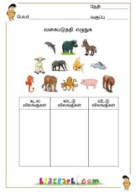 Tamil Classification Names Of Animals Birds Vegetables