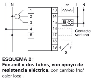 Conexion electrica de fan coil