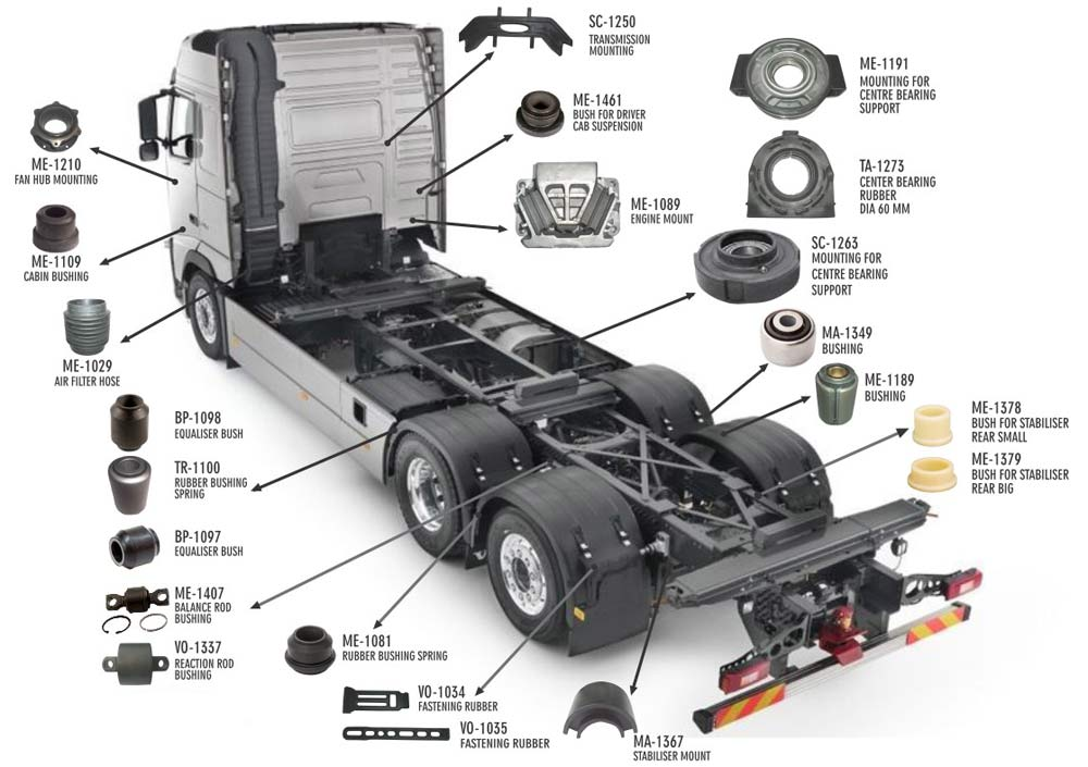 Car Part Diagram 78 Parts