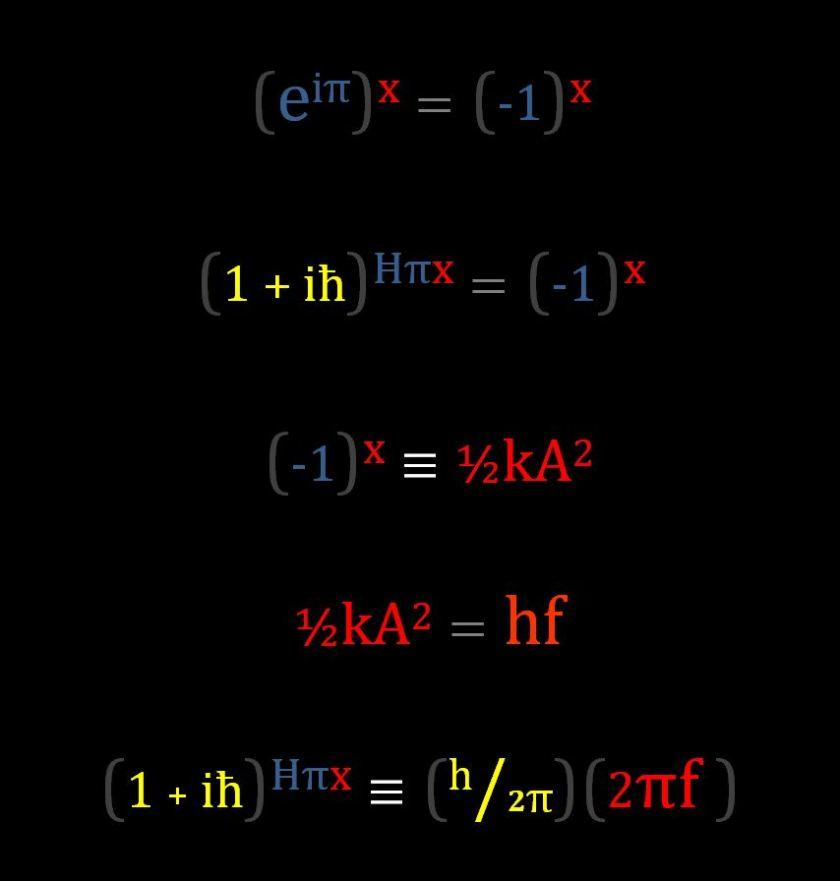 Eulers Secret Identity - 004