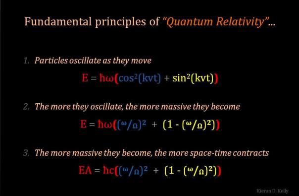 Quantum Relativity - 002