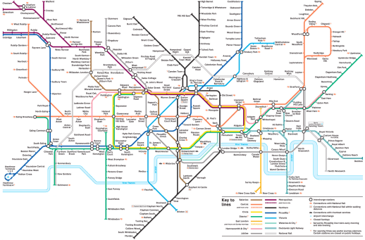 Model/Map of the London Underground Transport System