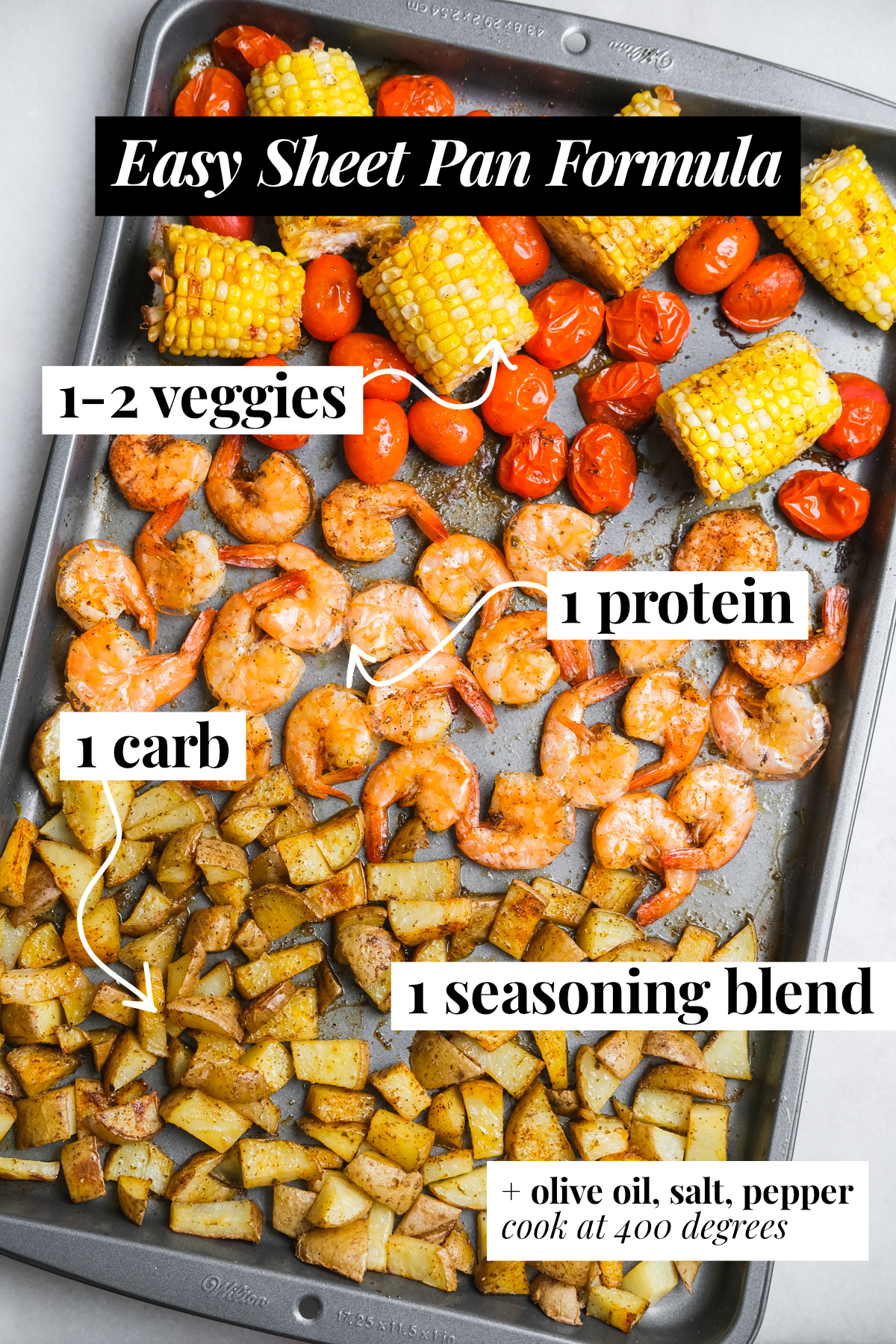 an easy formula for sheet pan dinners