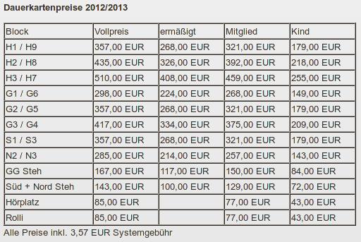 dauerkartenpreise_2012-13