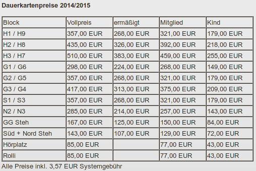 Preise Dauerkarten FC St. Pauli, Saison 2014-15