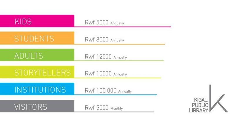 Membership categories and fees