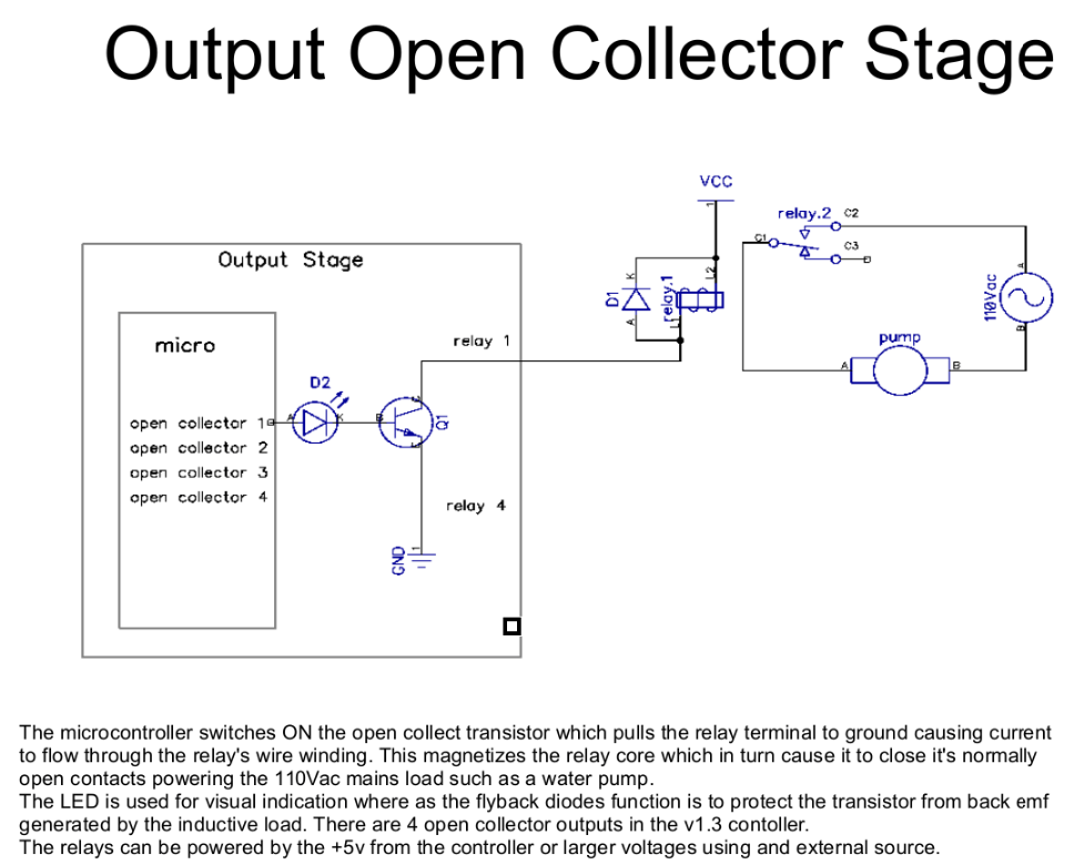outputStage