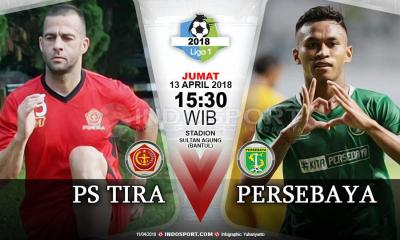 PS Tira Vs Persebaya