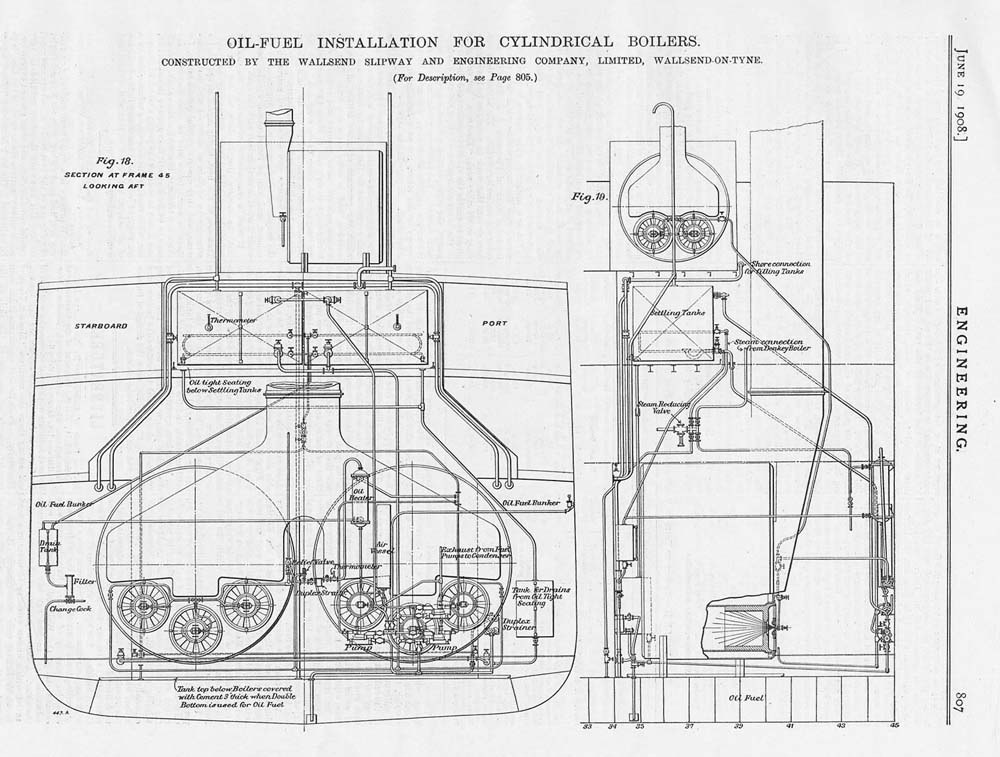 1908 2x Antique Engineering Prints- Oil Burners for Marine