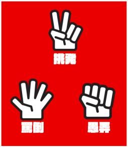 3すくみの図