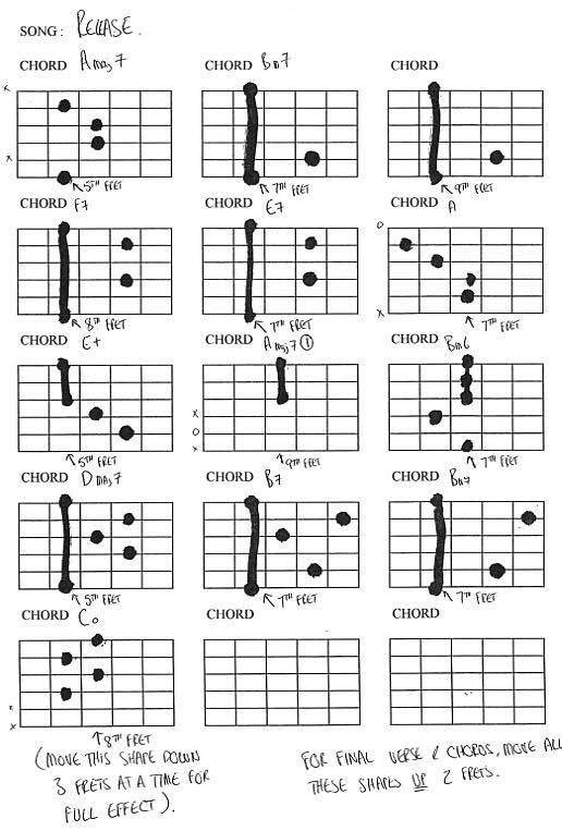 Killermont Street: Archive/For Guitarists