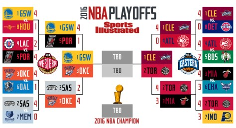 How to Watch the NBA Playoffs and Finals Without Cable