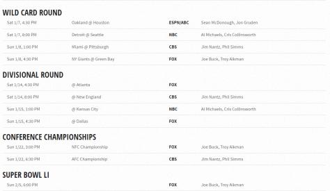2017 NFL Post Season Schedule
