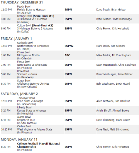 College Football 2015-2016 Season Schedule