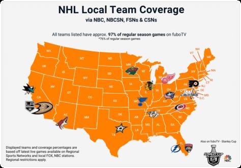 NHL Local Team Coverage on FuboTV