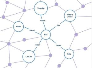 The future of the semantic web according to David Siegel